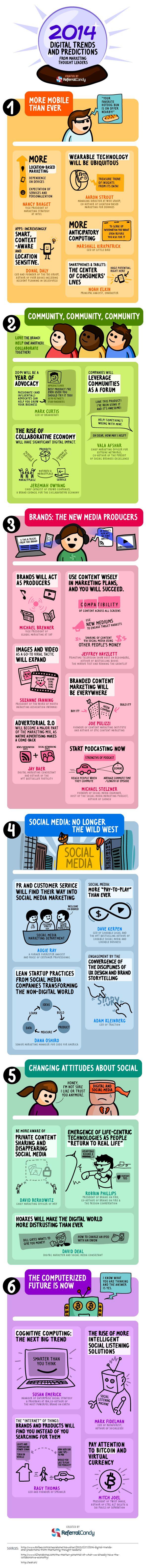 predicciones marketing digital